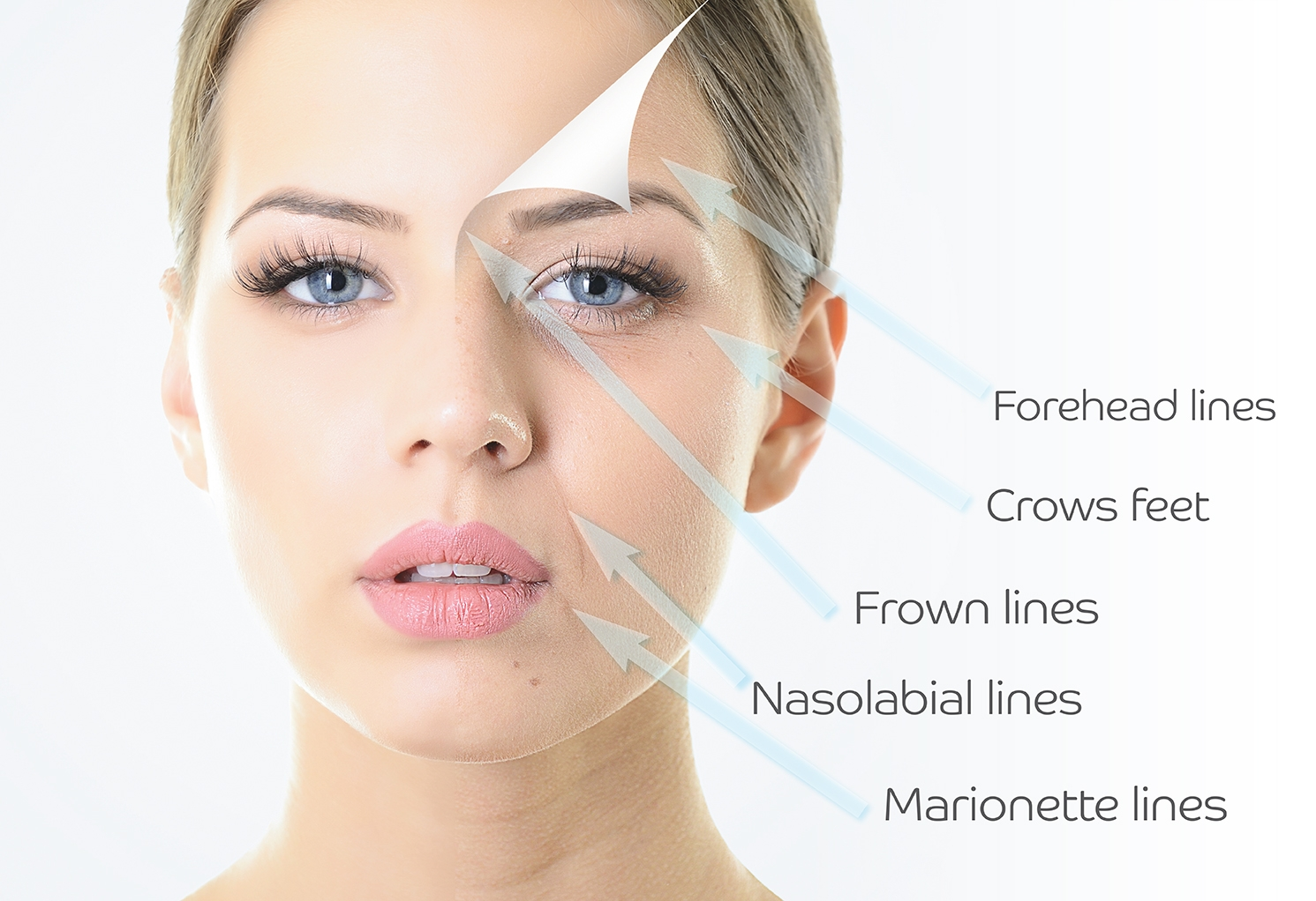 Get the best facial surgery from the best clinic of facial aesthetic Istanbul
